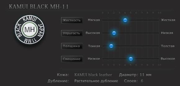 Свойства наклейки для снукера Kamui Snooker Black ø11мм Medium/Hard