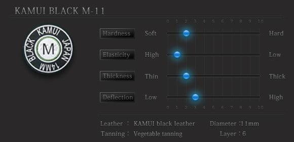 Свойства наклейки для снукера Kamui Snooker Black ø11мм Medium